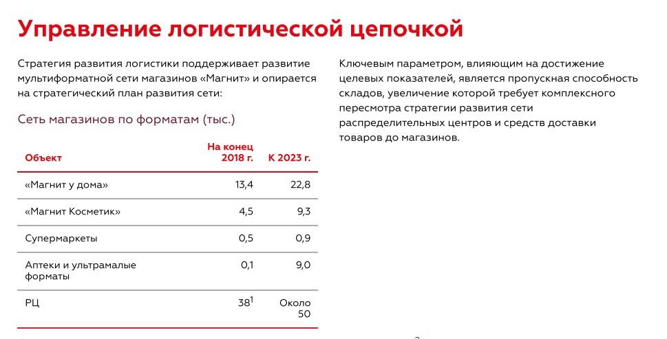 Магнит 2 кв 2019 полноценный отчет МСФО. Пора искать точки?