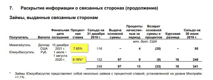 Распадская 1 пол. 2019 МСФО Надлом сознания инвесторов и опасности дивидендного соска.